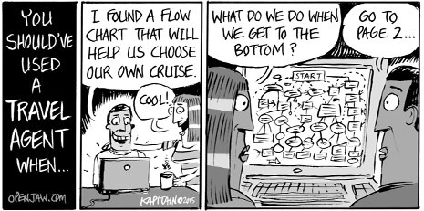 The Cruise Ship Selector