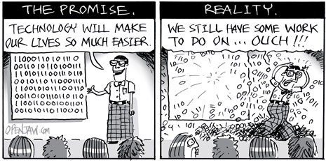 Promise vs Reality