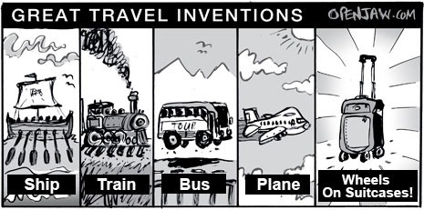 Great Travel Inventions